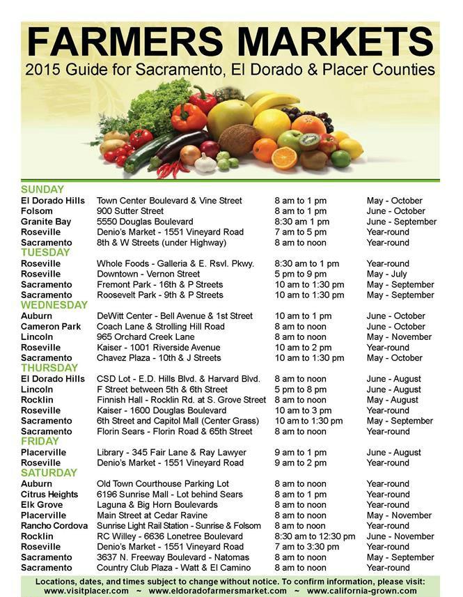 Farmers Markets in Placer Sacramento and El Dorado County via Roseville CA REALTOR Kaye Swain