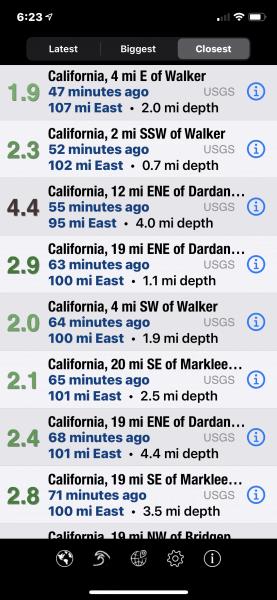 Many tiny earthquakes and then the 4.4 earthquake shook Sacramento CA